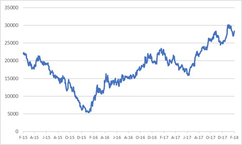 AngloAmerican share price ZA.jpg