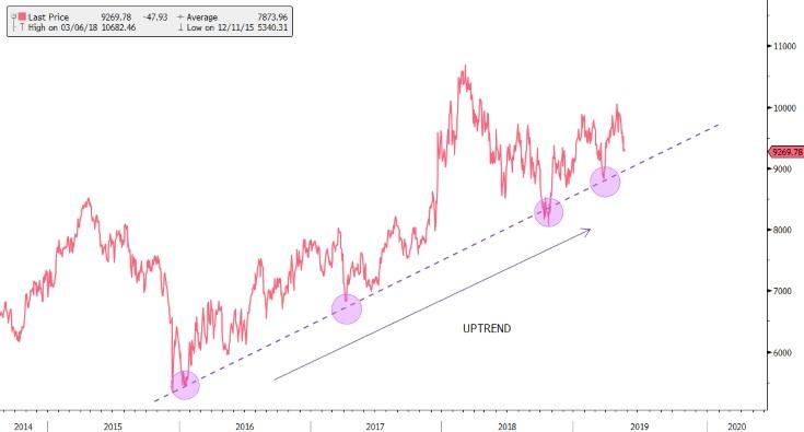 Capitec-Banking-Chart