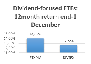 Dividend-focused ETFs.png