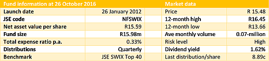 Newfunds Swix 40 table.png