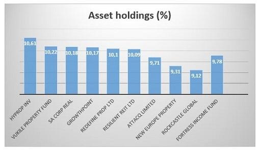Asset_holdings.jpg