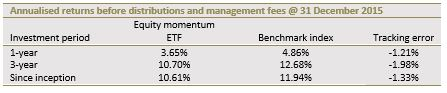 Annualised_returns.jpg