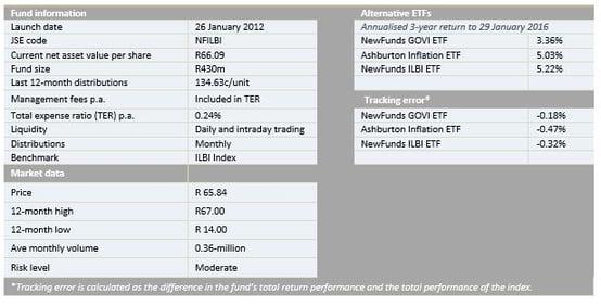 Inflation_fund_info.jpg