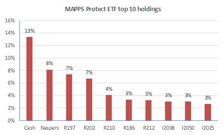 Mapps_Protect.jpg