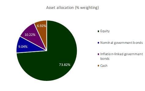Asset_allocation.jpg