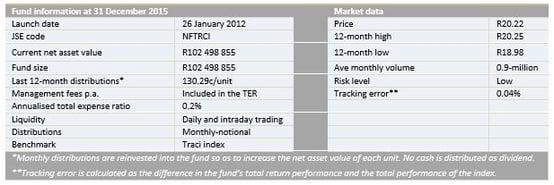 Fund_information.jpg