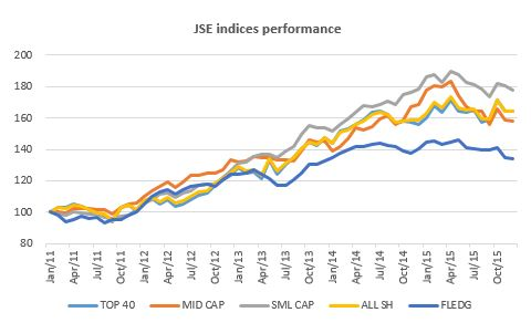 jse_indices.jpg
