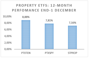 Property ETFs-1.png