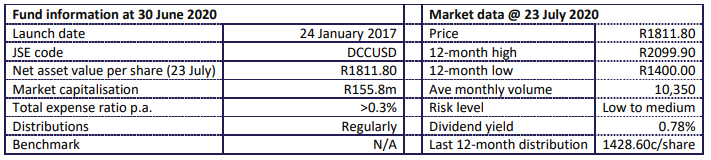 USD Custodial Cert 2020 Fund Statistics