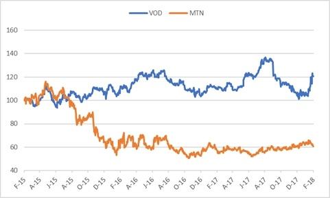 Voda vs MTN.jpg
