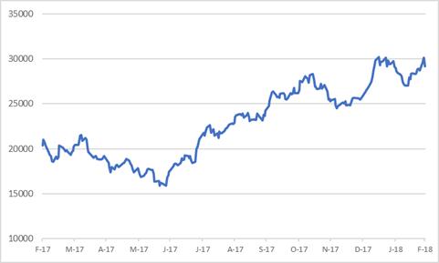 anglo share price.png