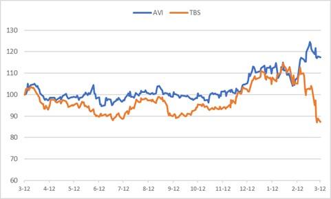 AVI vs TigerBrand.jpg