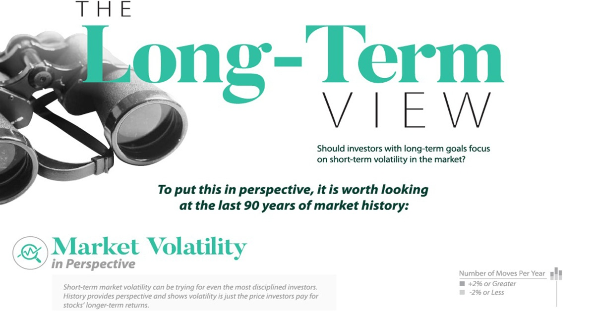 market-volatility-infographic edited final